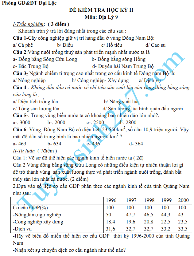 Đề thi học kì 2 lớp 9 môn Địa năm 2015 - Đại Lộc