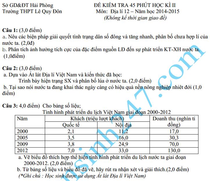 Đề kiểm tra 1 tiết  HK2 môn Địa 12 – THPT Lê Quý Đôn 2015