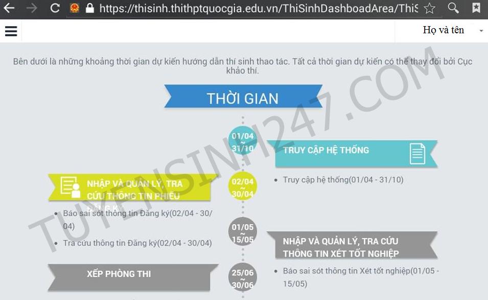 Kiểm tra hồ sơ dự thi sau khi nộp trên thisinh.thithptquocgia.edu.vn