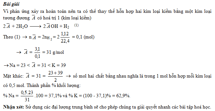 Phương pháp số mol trung bình và x/đ khoảng số mol