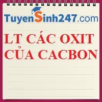 Các oxit của Cacbon