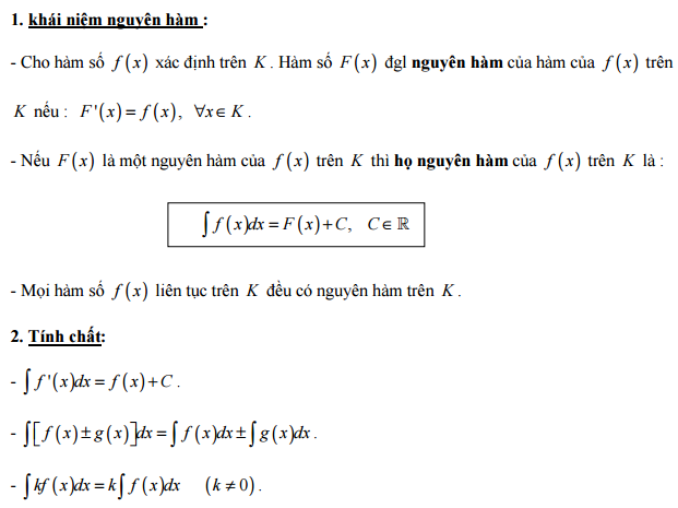 Tổng hợp chuyên đề nguyên hàm -  tích phân