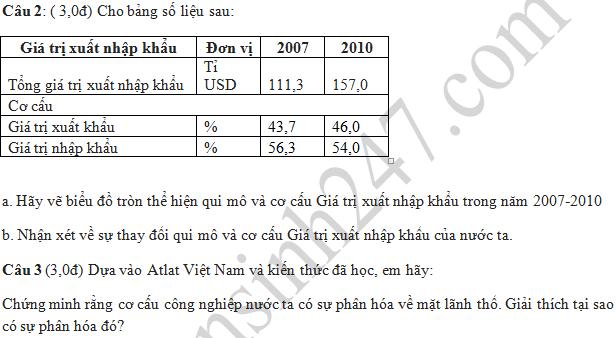 Đề thi giữa học kì 2 lớp 12 môn Địa - THPT Phan Văn Trị 2016