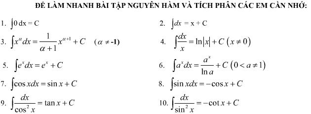 Bảng nguyên hàm các hàm số thường gặp