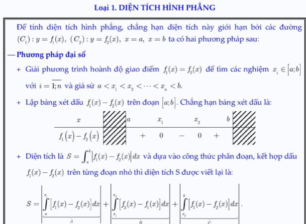 Lý thuyết và bài tập ứng dụng tích phân tính diện tích, thể tích