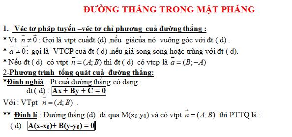 Lý thuyết, bài tập Đường thẳng trong mặt phẳng (tự luận, trắc nghiệm)
