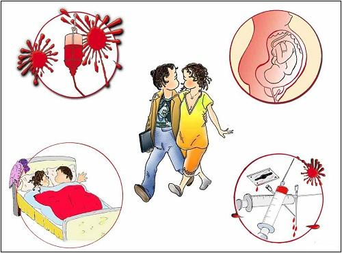 Bệnh truyền nhiễm và miễn dịch