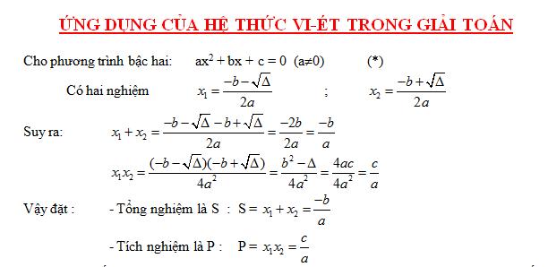 Ứng dụng của hệ thức Vi- ét trong giải toán