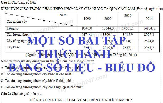 Một số bài tập thực hành bảng số liệu -  biểu đồ