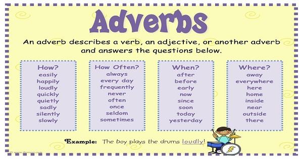 Exercises on Adverbs ( Bài tập về trạng từ) - Có đáp án