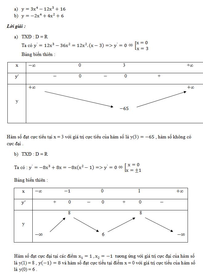 Quy tắc tìm các điểm cực trị của hàm số