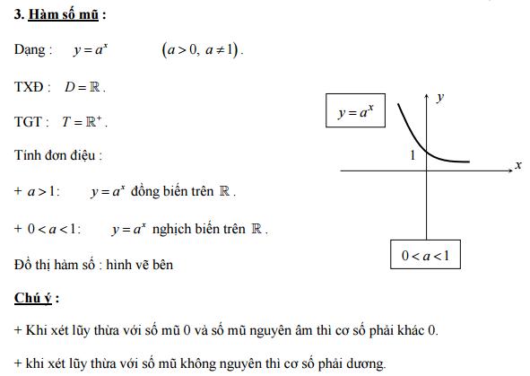 Chuyên đề phương trình - bất phương trình - hệ phương trình mũ luyện thi THPT QG môn Toán