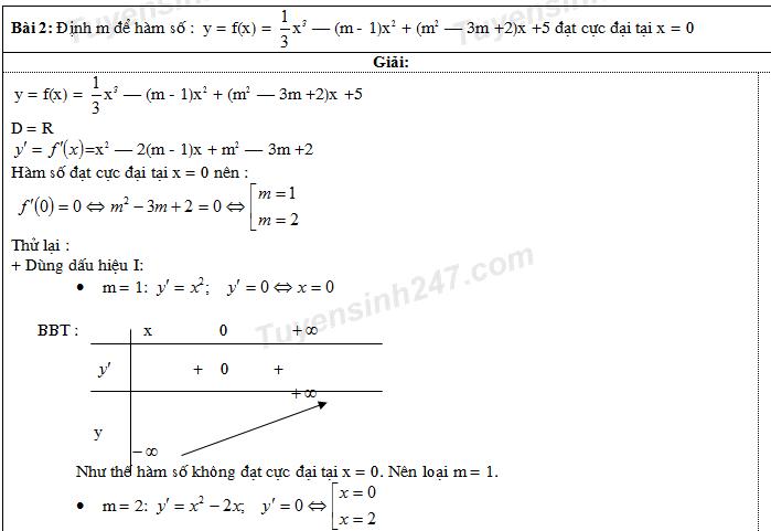 Tổng hợp những bài toán liên quan đến cực trị của hàm số - có lời giải
