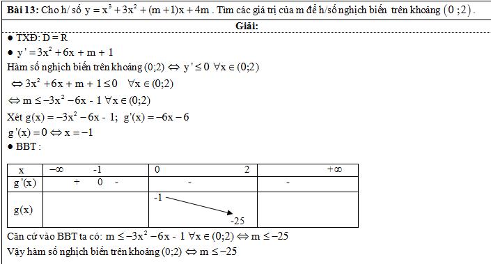 Tổng hợp những bài toán liên quan đến tính đơn điệu của hàm số - có lời giải