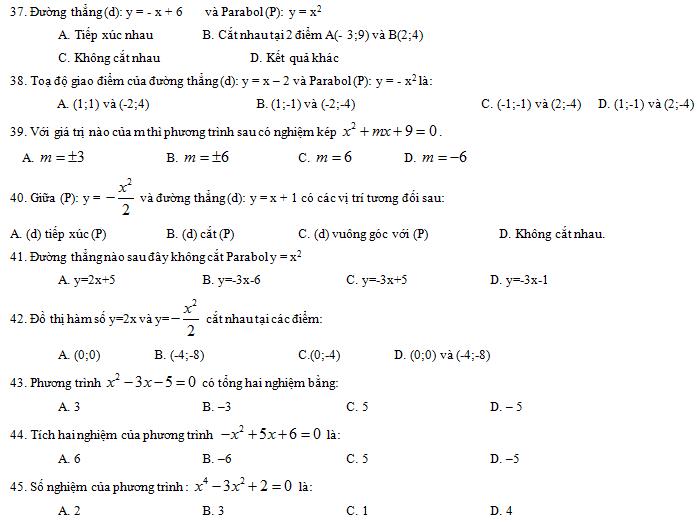 Bộ câu hỏi trắc nghiệm ôn tập toán 9 đầy đủ đại số và hình học
