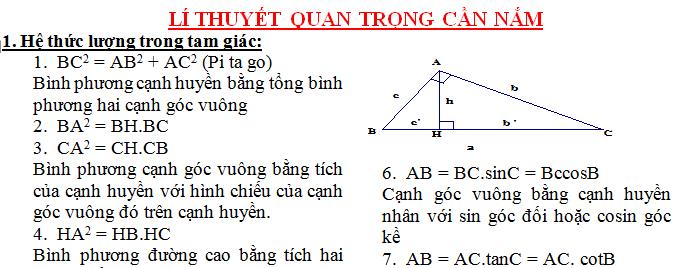 Lý thuyết quan trọng cần nắm môn hình 9