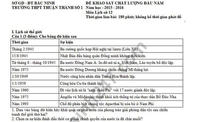 Đề khảo sát chất lượng đầu năm lớp 12 môn Sử - Thuận Thành số 1